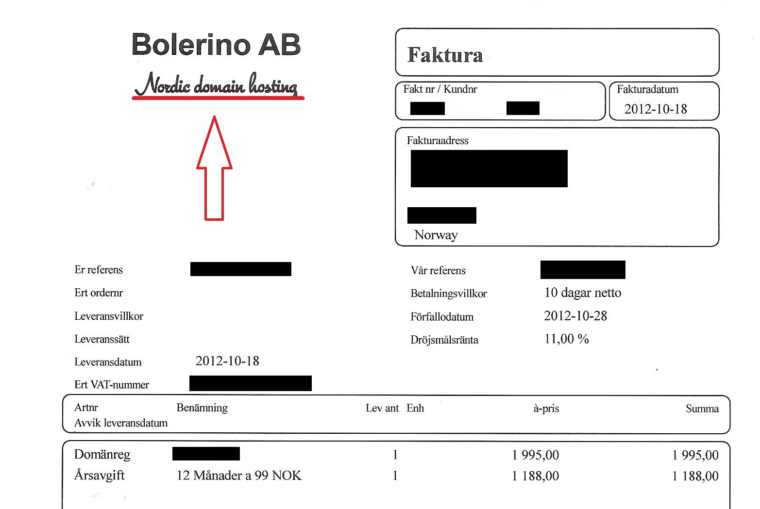 Two Wrongs Make a Right? Bolerino + Nordic Domain Hosting